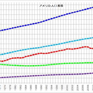 人口の減る社会