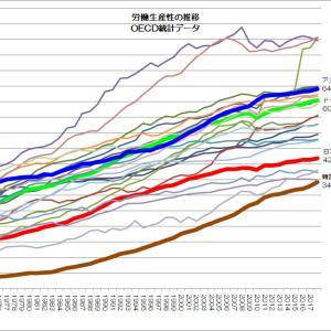 【公式】007 はたして日本は先進国か 平均所得編