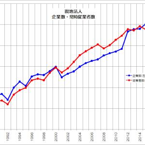 日本型グローバリズムを考える