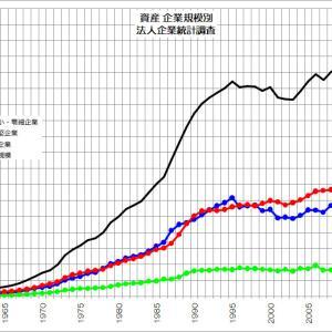着実に豊かになり続ける日本企業