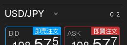 FX:ドル円のスプレッドがなぜか0.2銭に下がってる