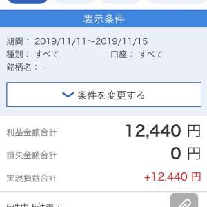 【2019年11月第3週目】取引結果(妻)+12,440