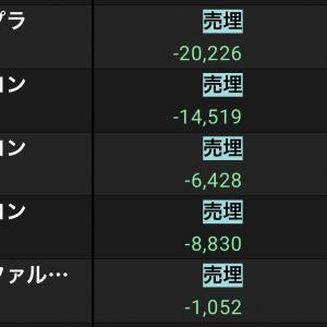 【11月2週目】株取引 結果(夫) -51,055
