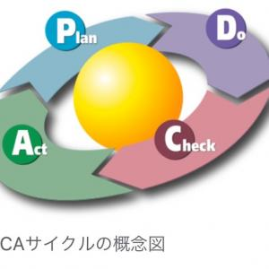 PDCAサイクル:『本日の出費』のcheck