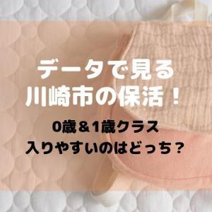 データで見る川崎市の保活!0歳と1歳クラス入りやすいのはどっち?