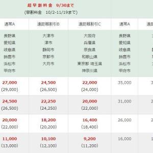 長野県、開田高原マイアスキー場 超早割シーズン券 9月30日まで、遠距離割引で遠くの人ほど割安に