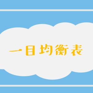 【FX|インジケータ】一目均衡表とは?雲とローソク足の関係性|FX初心者は使い方を要注意です!