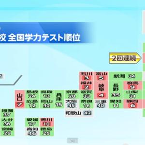 【悲報】『福井県民』のチートっぷり、ガチのマジでとんでもないことになる………………………