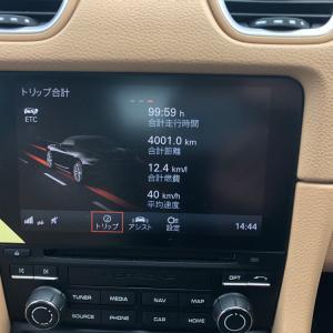 燃費 12.4km/L