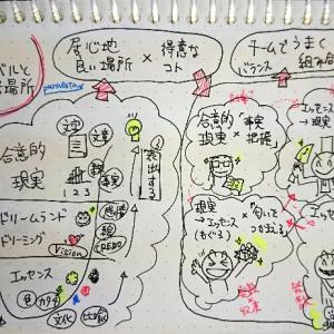 思考のクセと強みを紐解く4つの思考パターン(β版)