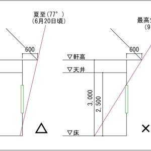 軒の出幅と太陽高度のシミュレーション