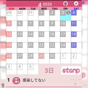 自分の「感染してないカレンダー」