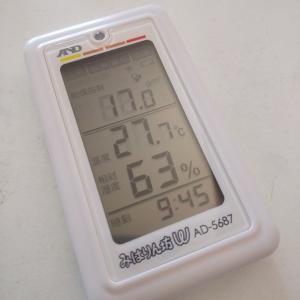 ギターと湿度 相対湿度と絶対湿度 EMC