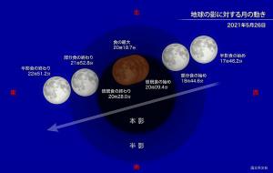 皆既月食が赤い理由とは 2021年はいつもより満月が大きく見えるスーパームーン