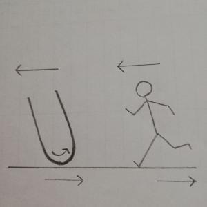 床が動いているように移動する