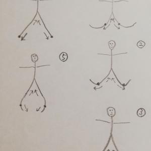 床を踏むバレエの原理、その2「転がり」