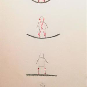 日本人が知らないバレエの立ち方その②引き上げの距離が長いバレリーナは体幹でバランスをとらない