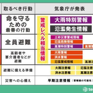 中国人が日本の台風19号の災害情報に強い関心を示した理由