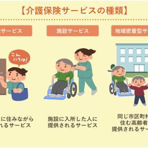 介護保険サービスの種類と内容と利用について