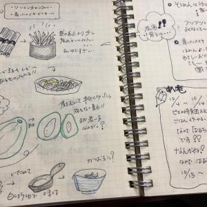 10月3日(木曜日)☆ソーミンチャンプルーと青パパイヤイリチー