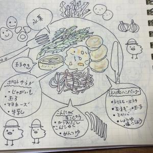 10月15日(火曜日)☆ワンプレート(鶏ミンチでハンバーグ・ポテサラ・こんにゃくきんぴら)