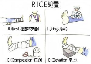 「RICE処置を疑う-アイシングについて」 相模原 成長痛と身体の痛み改善専門 【ひろメディカルケア】