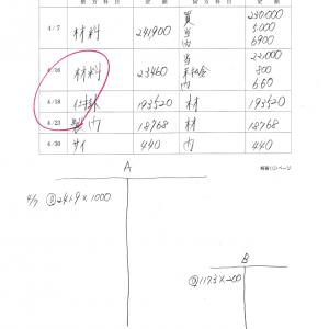 工業簿記 合格トレーニング☆ 4‐11・12★