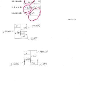 合格トレーニング☆ 工業簿記12‐1~14-3★