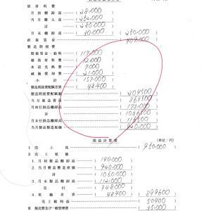合格トレーニング☆ 工業簿記17‐4~17‐6★