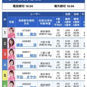 男女W優勝戦 中日スポーツ ゴールドカップ 5日日
