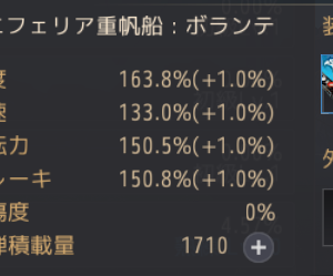 重帆船・ボランテの全てのチロ(青)装備+10達成!!
