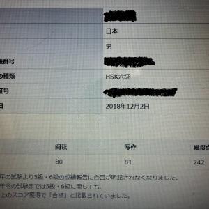 中国語学習の進捗状況その1(HSK6級)