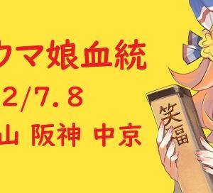 【今週のウマ娘血統】2019年12月7日~8日開催分