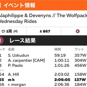 Alaphilippe & Devenyns // The Wolfpack Wednesday Ridesに参加
