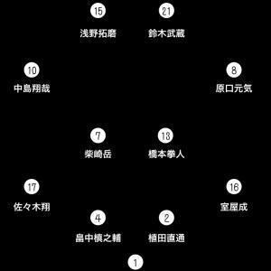 【日本代表】キリンチャレンジカップ 日本vsベネズエラ