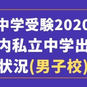 【中学受験】東京都男子校出願状況レビュー(1/27)~最上位かわらず、難関校が軒並み増加、男子校再評価のきざし