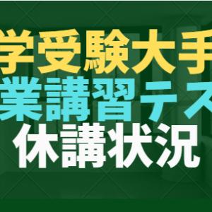 【コロナウイルス】緊急事態宣言直前、中学受験塾の授業講習テストの休講・中止状況【4月4日(土)5日(日)】