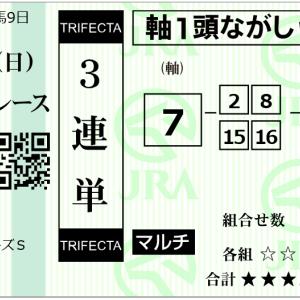 【競馬】第53回 スプリンターズS【G1予想】