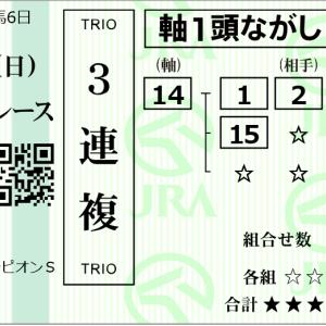 【競馬】第36回 マイルチャンピオンS【G1予想】