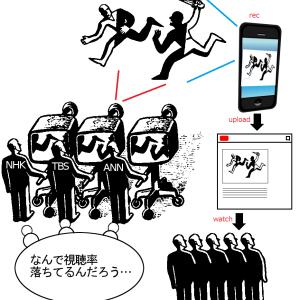 【悲報】 東海テレビがデマ記事を指摘され削除 愛知トリエンナーレ女性暴行事件 10/9