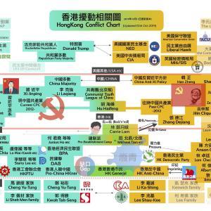 【速報】香港情勢関係図が流出。やはり習近平と江沢民の権力闘争だった