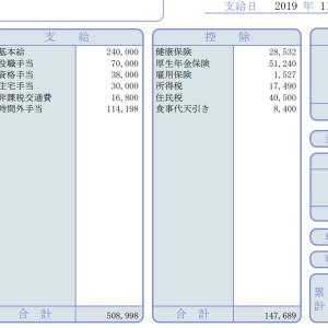 日本の年収の中央値、韓国以下になる。実質賃金は38位とマレーシア以下に