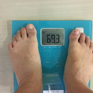 2.2kg減量しました!!【21日目】