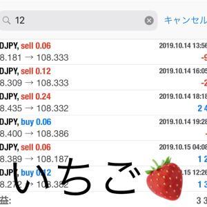 10月15日FXEA自動売買ソフト収益