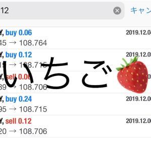 12月6日FXEA自動売買ソフト収益
