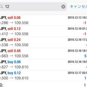 12月17日FXEA自動売買ソフト収益