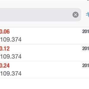 12月23日FXEA自動売買ソフト収益