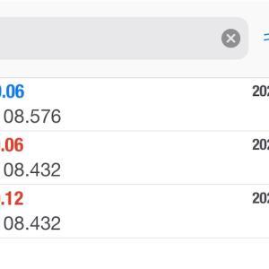 1月7日FXEA自動売買ソフト収益