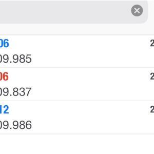 1月15日FXEA自動売買ソフト収益