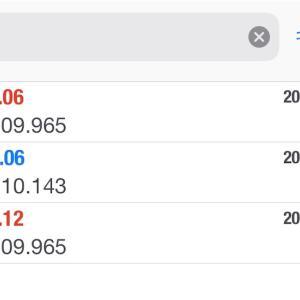 1月16日FXEA自動売買ソフト収益